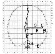 Nacelle sur porteur 3.5T hauteur de travail 17 M complet