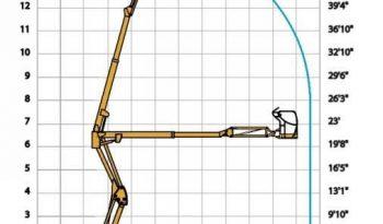 Nacelle articulée électrique HAULOTTE HA 15 IP 15 M complet